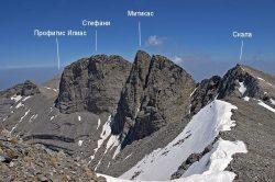 Основные вершины Олимпа