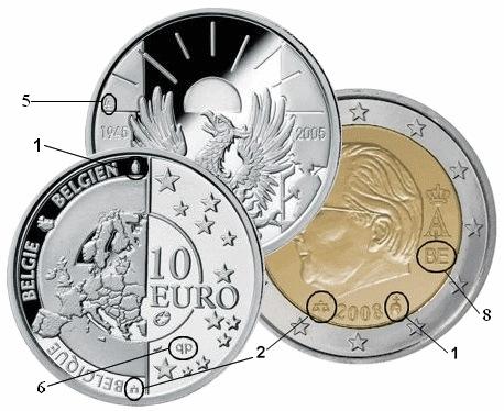 Примеры размещения идентификационных знаков на бельгийских монетах