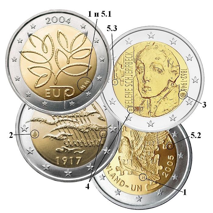 Примеры размещения идентификационных знаков на финских монетах