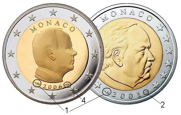 Примеры размещения идентификационных знаков на монетах Монеко