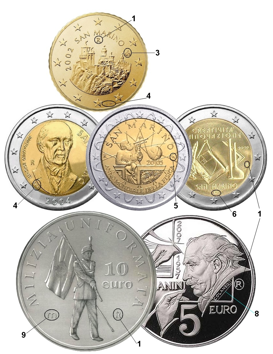 Примеры размещения идентификационных знаков на монетах Сан-Марино