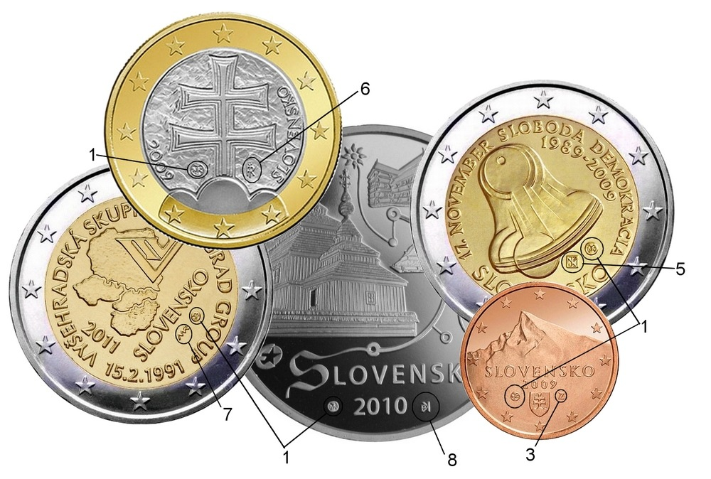 Примеры размещения идентификационных знаков на монетах Словакии
